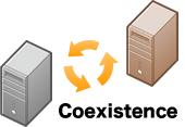 現行のシステムと共存が可能。