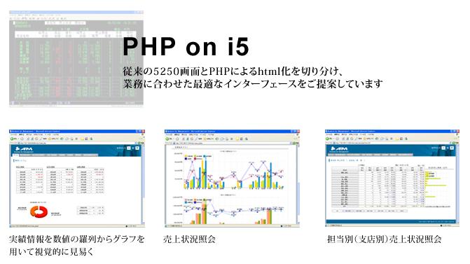 PHPoni5の画面説明